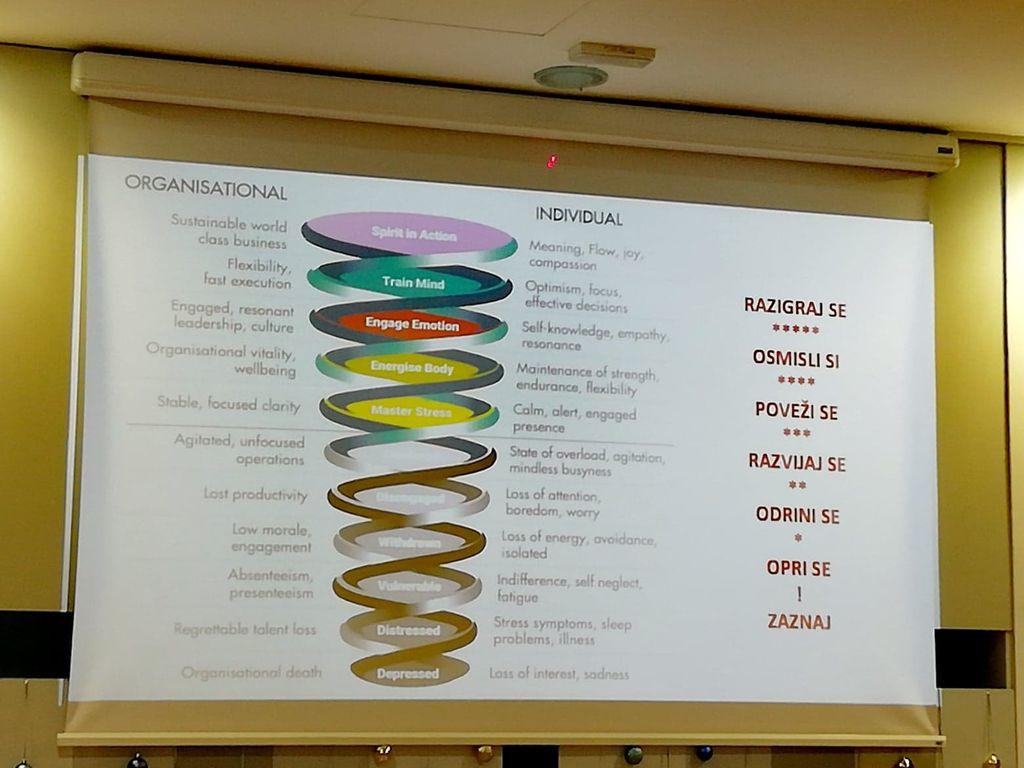 Spirala navdiha z dr. Hosto