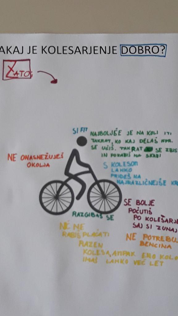 Za nami še en uspešen Evropski teden mobilnosti v Žalcu