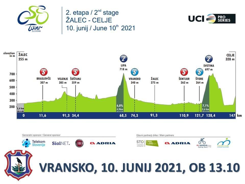 TOUR OF SLOVENIA 2021