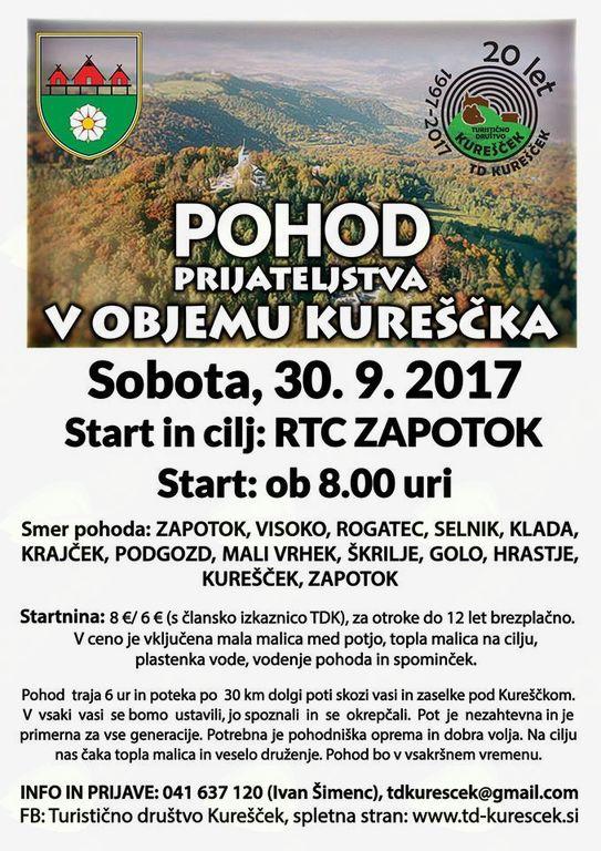 Pohod v objemu Kureščka