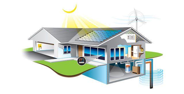 Skorajda nič-energijske stavbe