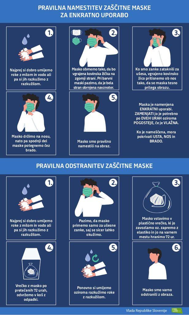 Vlada sprejela sklep o vnovični obvezni uporabi mask v zaprtih prostorih in javnem prevozu