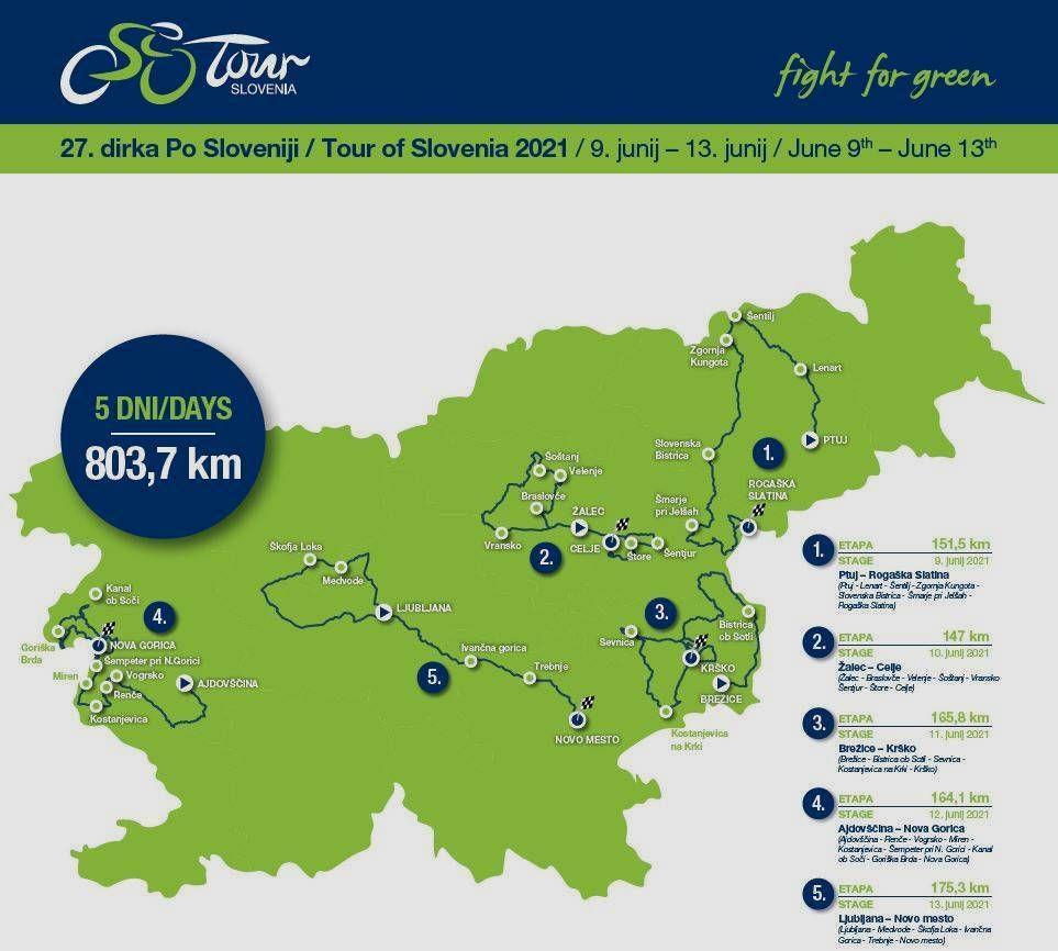 27. dirka Po Sloveniji 2021 pelje 12. 6. tudi po naši občini