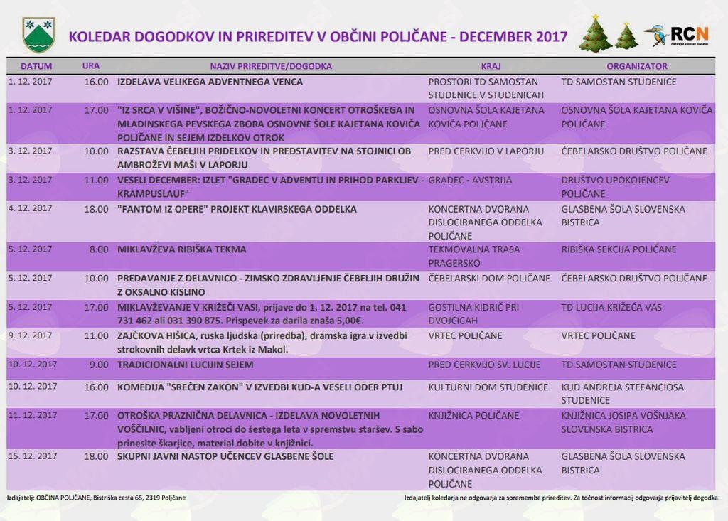 Prireditve v decembru