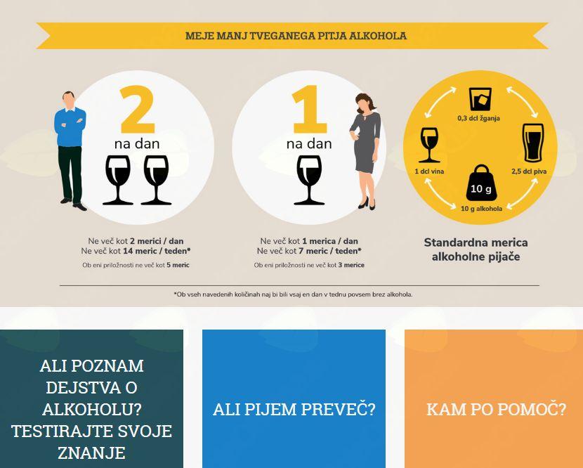 Skupaj za odgovoren odnos do pitja alkohola v Sloveniji