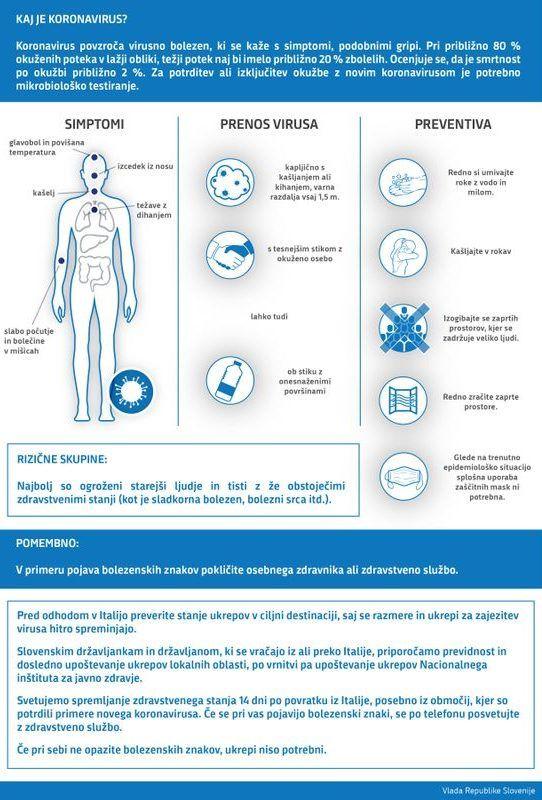 Navodila NIJZ za ravnanje v zvezi s koronavirosom
