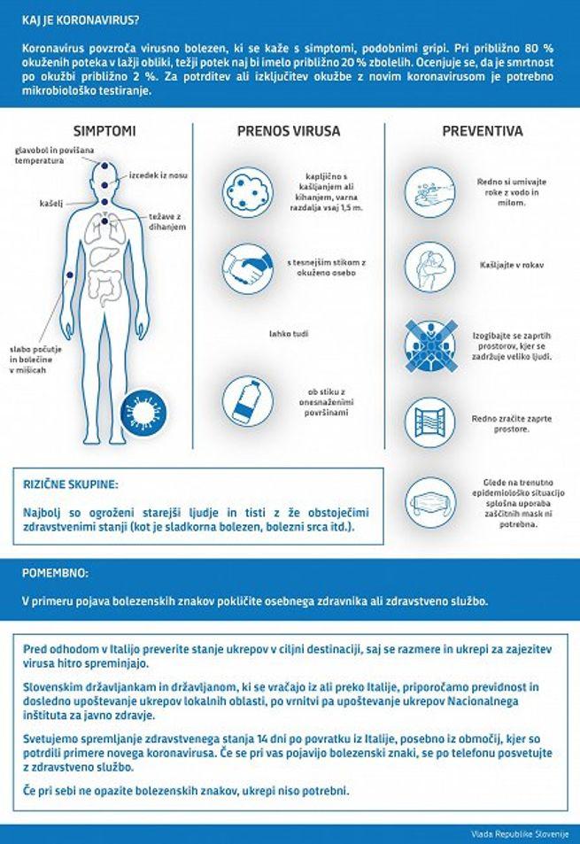 Kako lahko preprečimo virusno okužbo in kako ravnamo, ko zbolimo