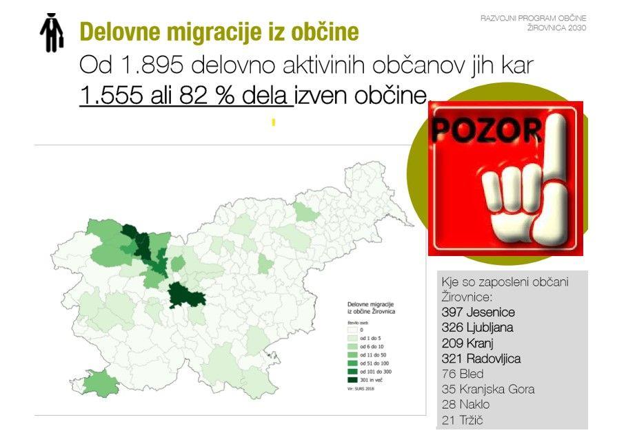 Odziv župana na poročanje o številu okuženih v občini Žirovnica