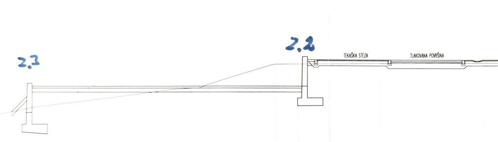Prerez igrišč v dveh nivojih z dobro vidno betonsko peto pod vidnim delom škarp