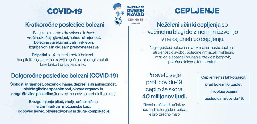 V četrtek cepljenje po predhodni prijavi na Vranskem, v petek za nenaročene v Žalcu