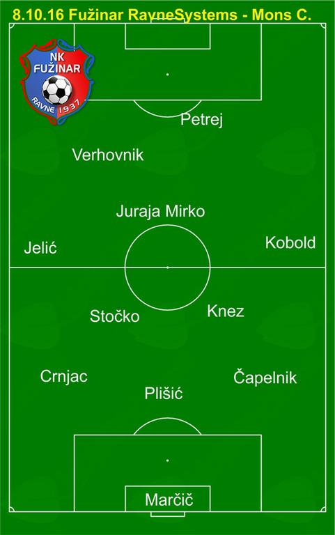 3. Slovenska nogometna liga (NK Fužinar Ravne Systems: Mons Claudius)