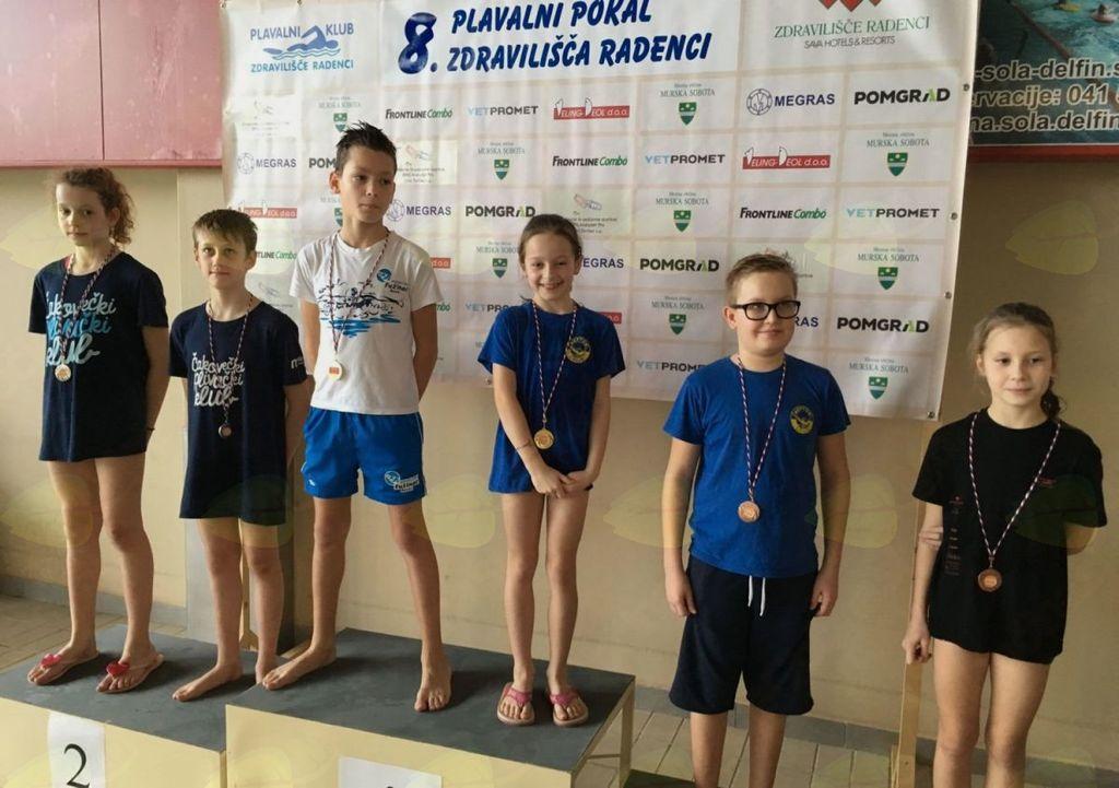 8. Pokal Radenci 2018