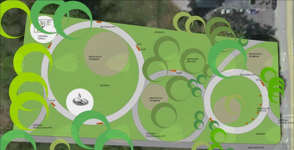 Predstavitev idejnega projekta ureditve spominskega parka in vabilo na razpravo