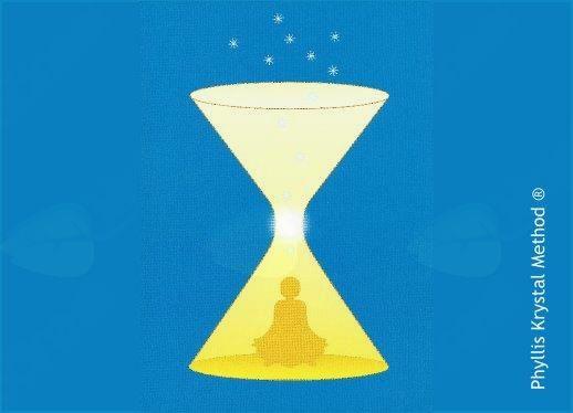 Meditativno sproščanje v Šmihelu tokrat ob 20. uri!!!