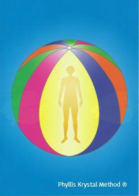 Meditativno sproščanje v Šmihelu