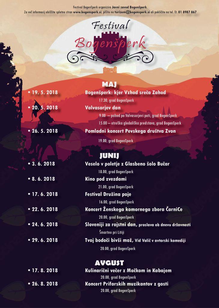 Oživitev Festivala Bogenšperk!