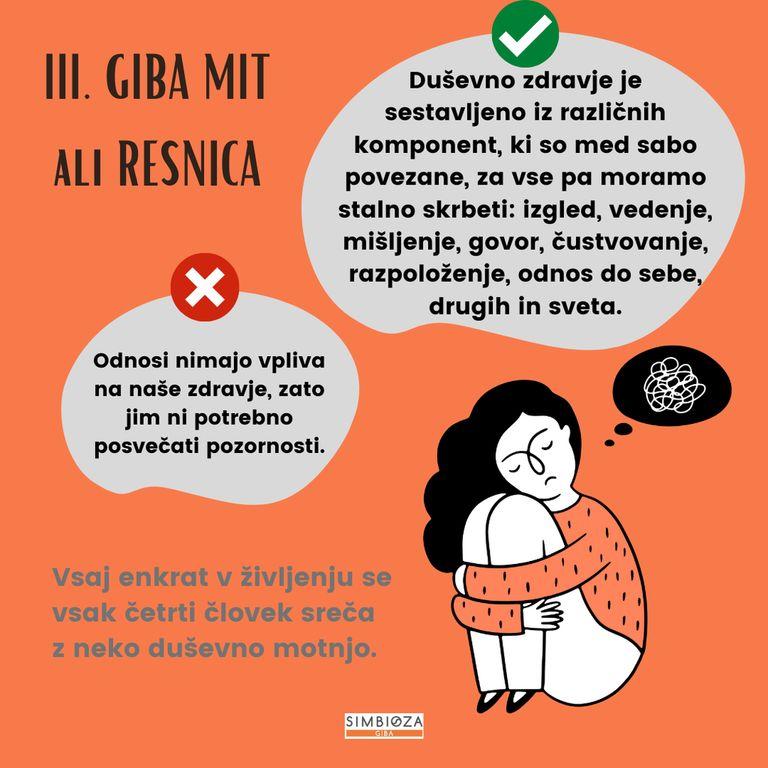 GIBA MIT ali RESNICA