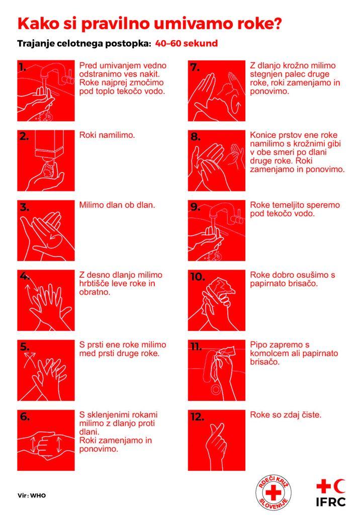 Priporočila za ravnanje v domači karanteni