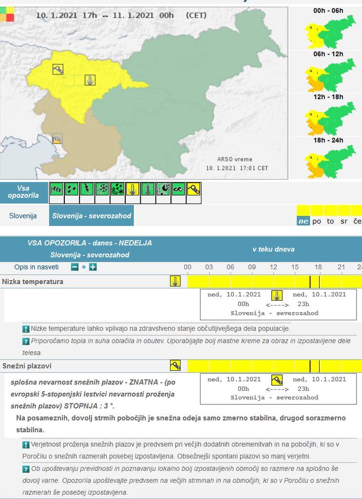 Agencija za okolje opozarja pred snežnimi plazovi v gorah.