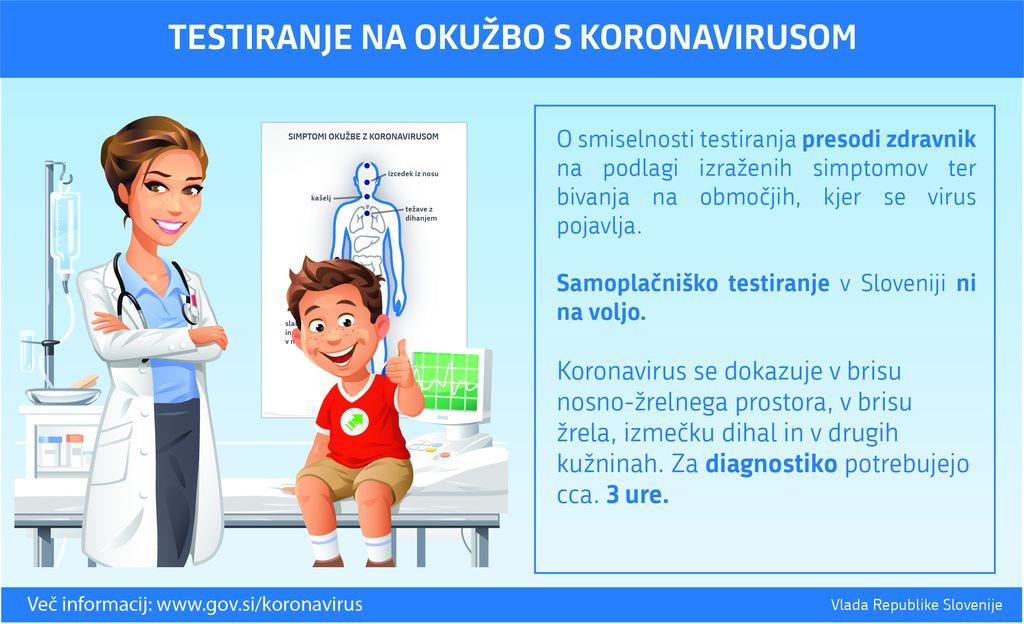 Koronavirus (SARS-CoV-2) - ključne informacije