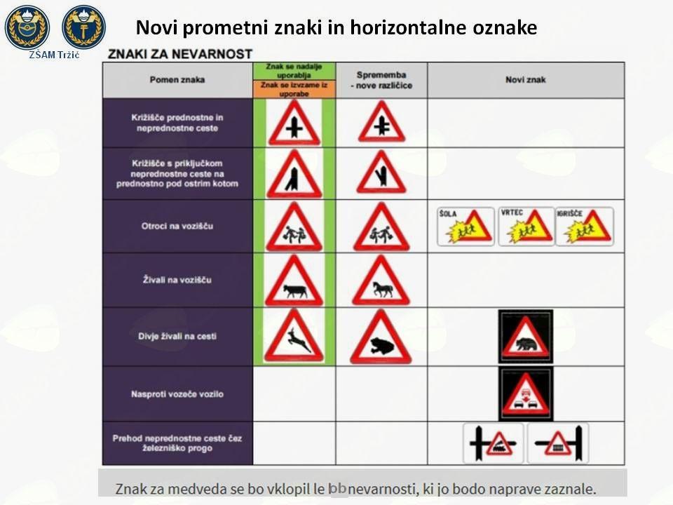 Novi prometni znaki talne oznake