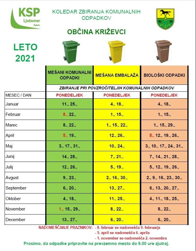 Obvestilo koncesionarja za odvoz odpadkov KSP Ljutomer