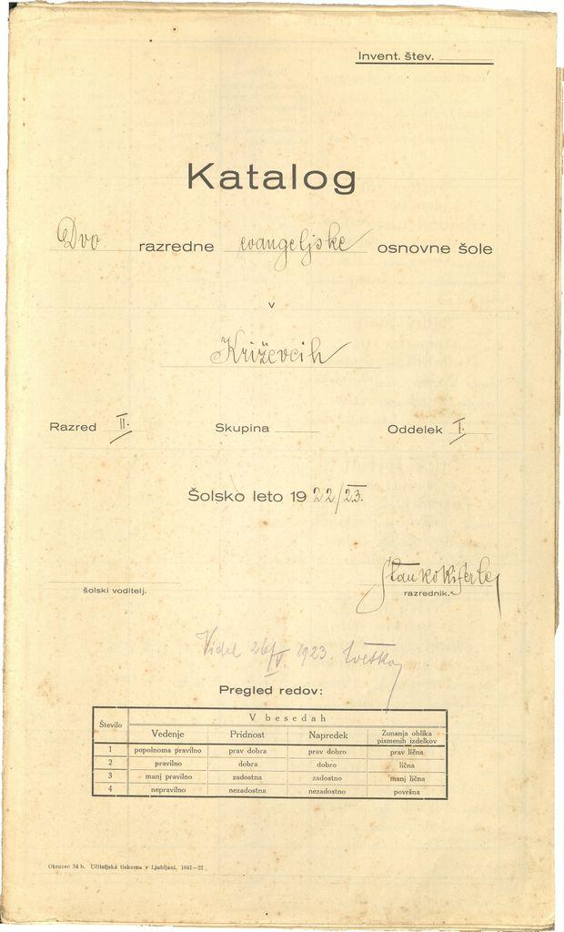 Mednarodni arhivski raziskovalni tabor v Križevcih