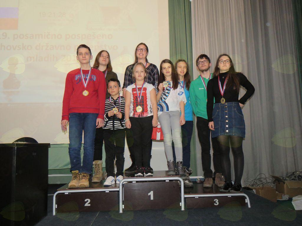 Zmagovalci prvenstva mladih