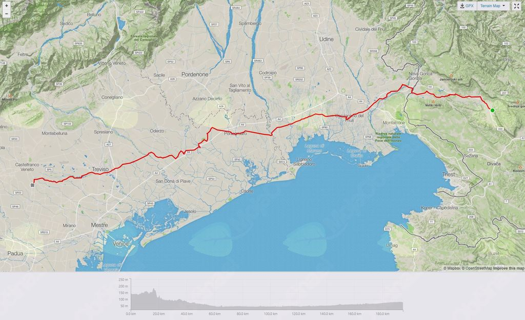 1. etapa 195 km