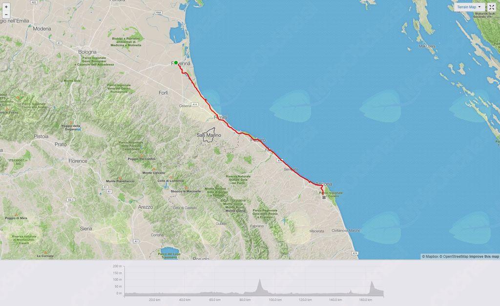 3. etapa 171 km