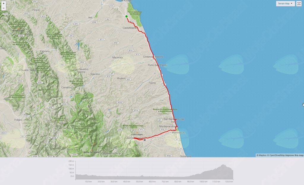 4. etapa 123 km