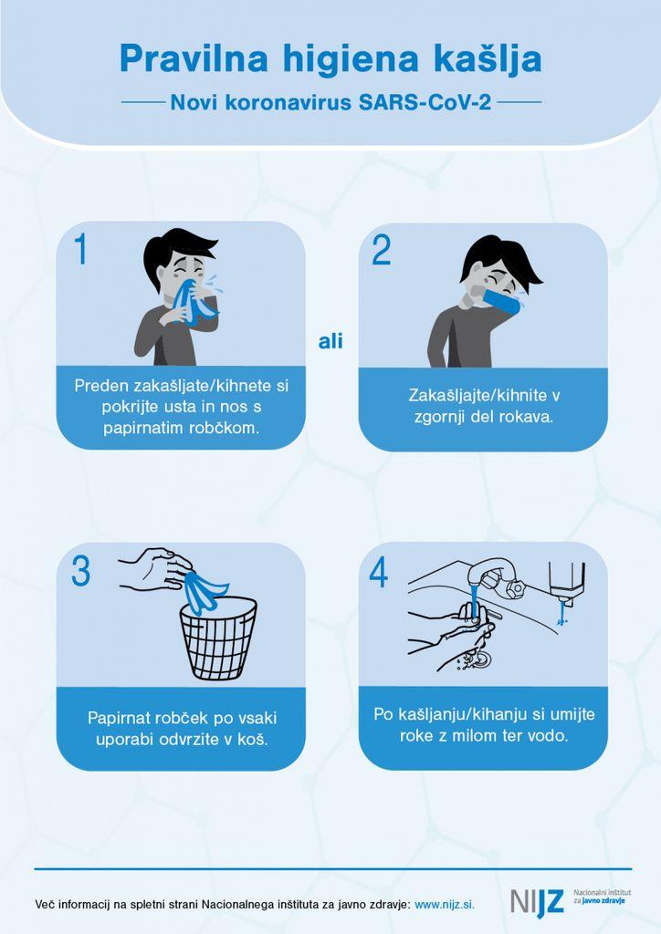 Higiena kašlja - navodila NIJZ
