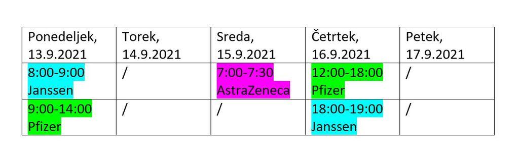 Odprto cepljenje proti Covid-19 za nenaročene osebe  v času od 13.9.-17.9.2021