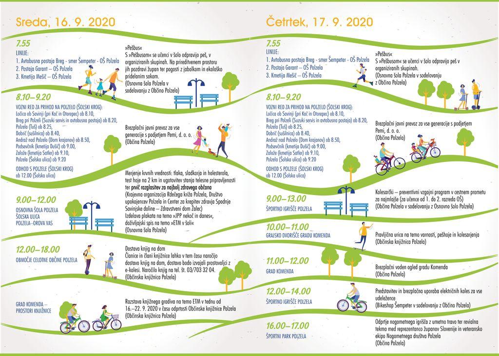 Prvi in drugi dan aktivnosti v okviru Evropskega tedna mobilnosti 2020