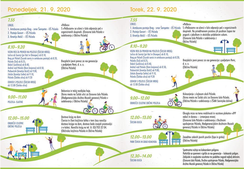 Četrti in peti dan aktivnosti v času Evropskega tedna mobilnosti