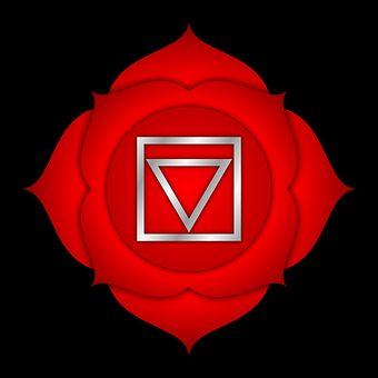 Mojih sedem energijskih cvetov in Uravnovešanje energijskih cvetov