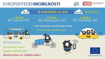 Evropski teden mobilnosti 2020: S kolesCE-m na pot