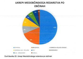 Letno poročilo Medobčinskega inšpektorata in redarstva za leto 2020