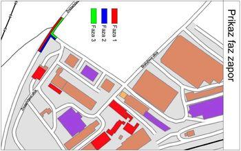 Delna zapora Žnidarčičeve ulice zaradi gradnje krožišča pri Hoferju