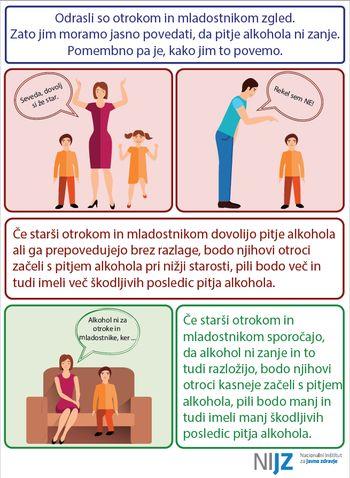 Pitje alkohola med mladostniki sicer upada, a je še vedno nad mednarodnim povprečjem