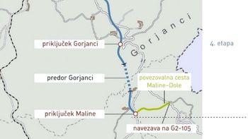 Pričetek aktivnosti na 3. in 4. etapi tretje razvojne osi jug