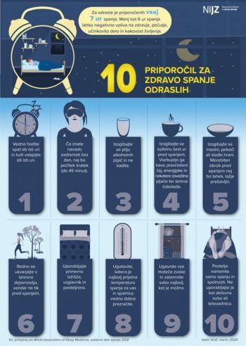 19. marec - Svetovni dan spanja: Redno spanje za zdravo prihodnost