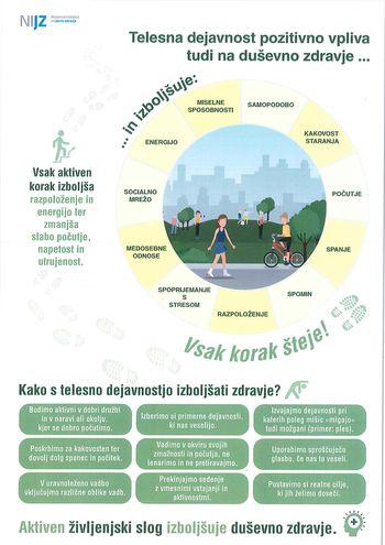 Aktiven življenjski slog izboljšuje duševno zdravje