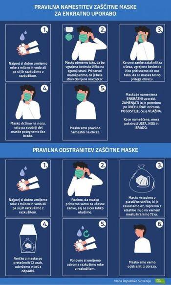 V zaprtem javnem prostoru obvezna uporaba zaščitne maske ter razkuževanje rok