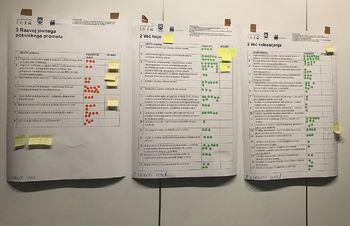 Celostna prometna strategija - oblikovan je nabor ukrepov
