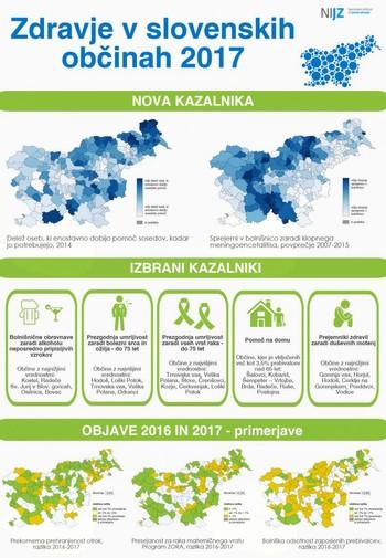 Zdravje v občini 2017 – kaj kažejo novi podatki?