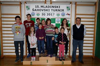 15. mladinski šahovski turnir Ig 2017