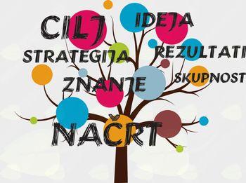 Nevladne organizacije, izkoristite NVO ustvarjalnik in dosezite več -  razvijte novo storitev ali produkt