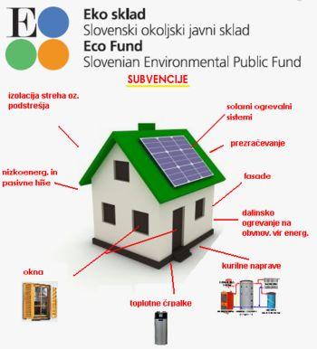 Nepovratne finančne spodbude za socialno šibke občane – Eko sklad