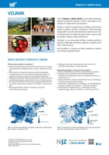 Zdravje v občini 2020 - kaj kažejo novi podatki o našem zdravju?